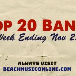 Most Clicks for Week Ending November 22nd